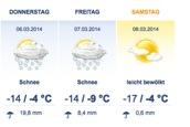 WetterObergurgl